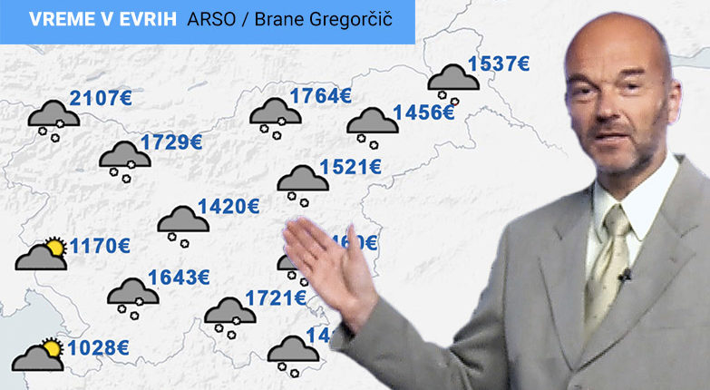Vreme v evrih, Brane Gregorčič / Pozitivna energija