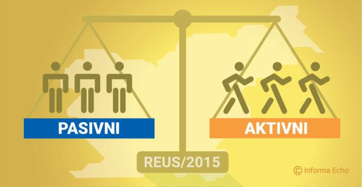 Gospodinjstva sooblikujejo energetsko prihodnost, REUS 2017