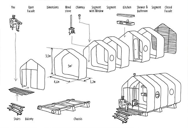 Kartonska hiša – »za sabo«
