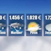 Koliko vas bo stala zima?