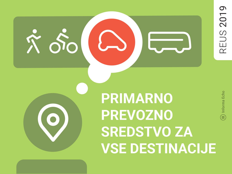 Izbira prevoza pri Slovencih / Pozitivna energija