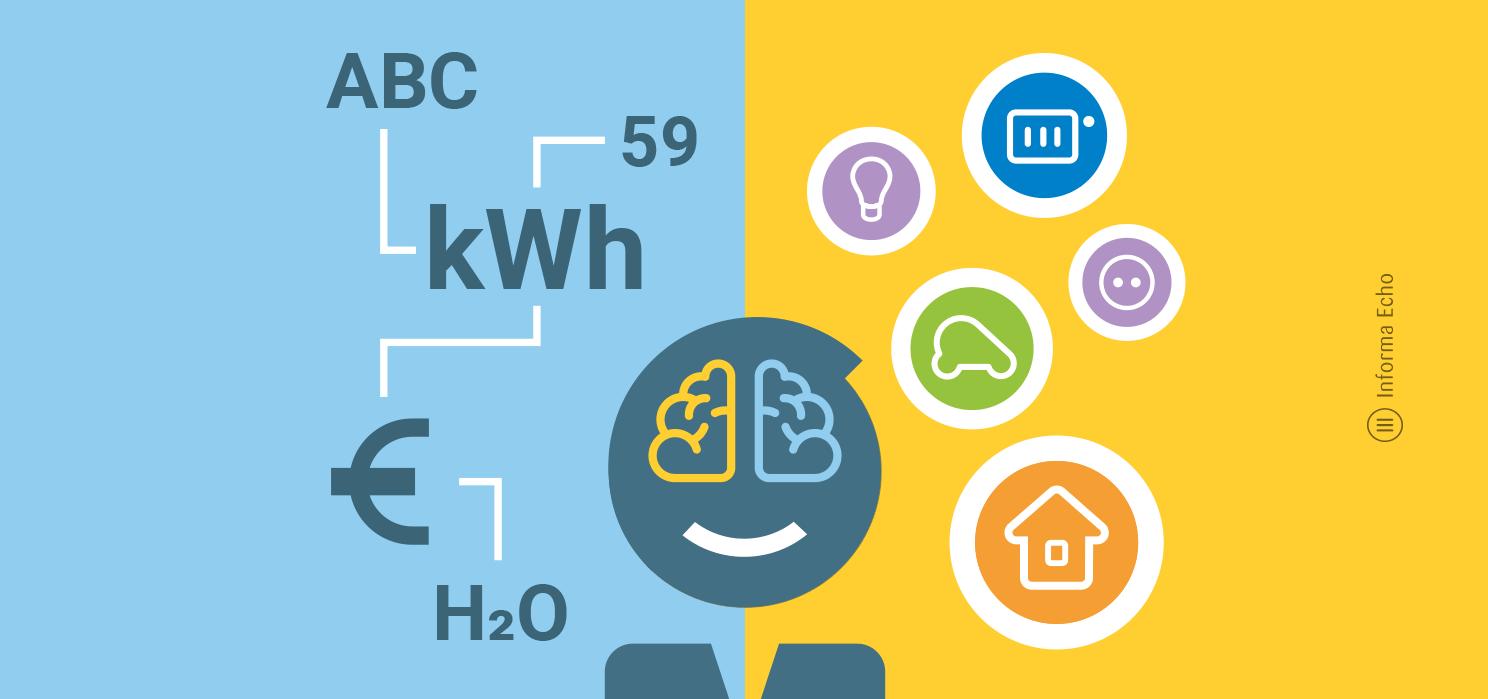Pozitivna energija – navdih za glavo, dušo in dom